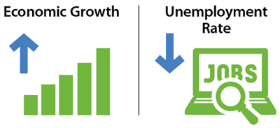cyclical unemployment definition and examples