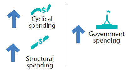 This image represents government spending with a symbol for parliament house, with a