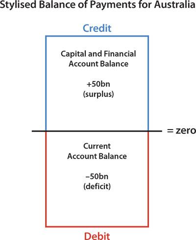 trade credit relationship-specific investment banker