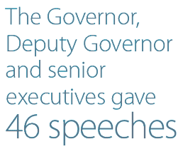 The Governor, Deputy Governor and senior executives gave 46 speeches
