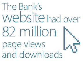 The Bank's website had over 82 million page views and downloads