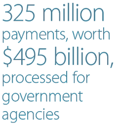 325 million payments, worth $495 billion, processed for government agencies