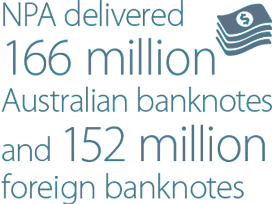 NPA delivered 166 million Australian banknotes and 152 million foreign banknotes