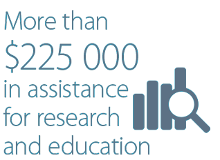 More than $225,000 in assistance for research and education