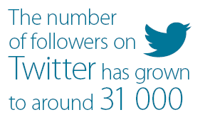 The number of followers on Twitter has grown to around 31,000
