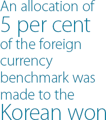 An allocation of 5 per cent of the foreign currency benchmark was made to the Korean won