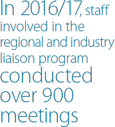 In 2016/17, staff involved in the regional and industry liaison program conducted over 900 meetings