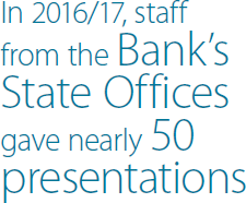 In 2016/17, staff from the Bank's State Offices gave nearly 50 presentations