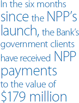 In the six months since the NPP's launch, the Bank 's government clients have received NPP payments to the value of $179 million