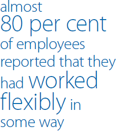 almost 80 per cent of employees reported that they had worked flexibly in some way