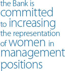 the Bank is committed to increasing the representation of women in management positions