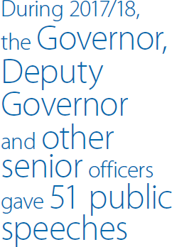 During 2017/18, the Governor, Deputy Governor and other senior officers gave 51 public speeches